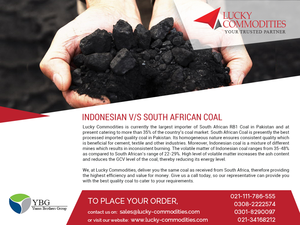 Indonesian vs South African Coal